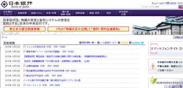 出典:日本銀行